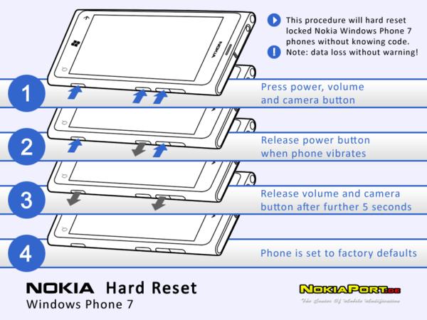 Come resettare formattare Nokia Lumia