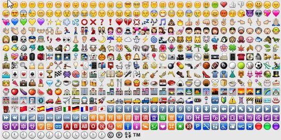 Il significato di tutte le emoticon di Whatsapp | Golook