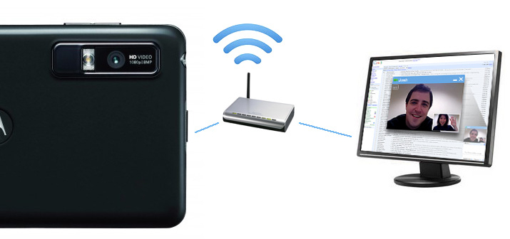 Usare smartphone Android come WebCam